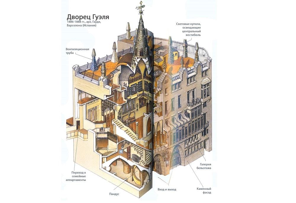 Чертеж дворца